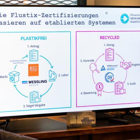 25 VBKI Unternehmertreffen Flustix BF Inga Haar web?itok=0vdt9OTi